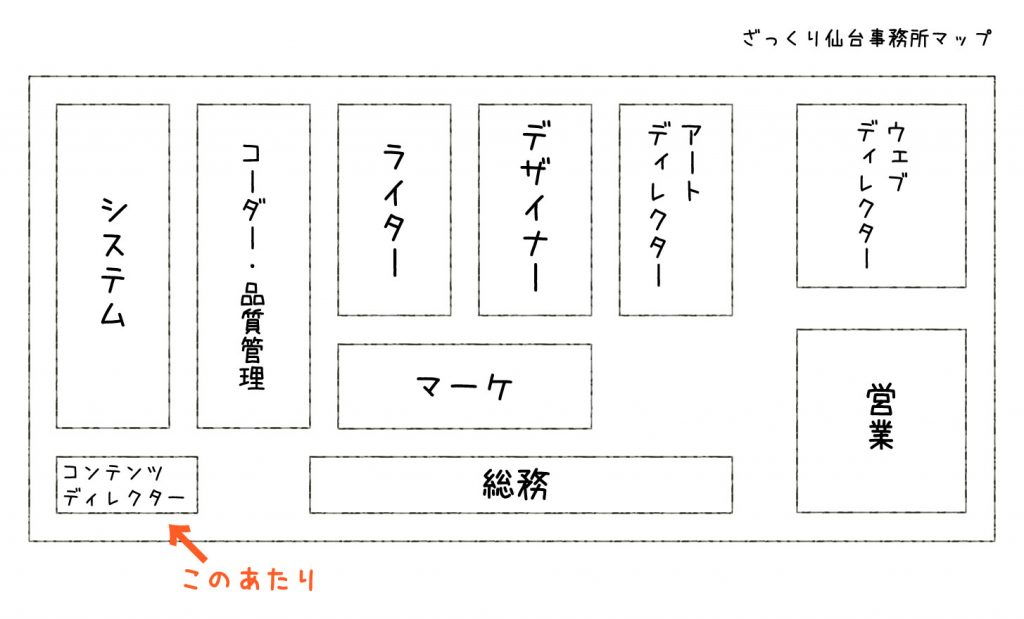 仙台事務所マップ01