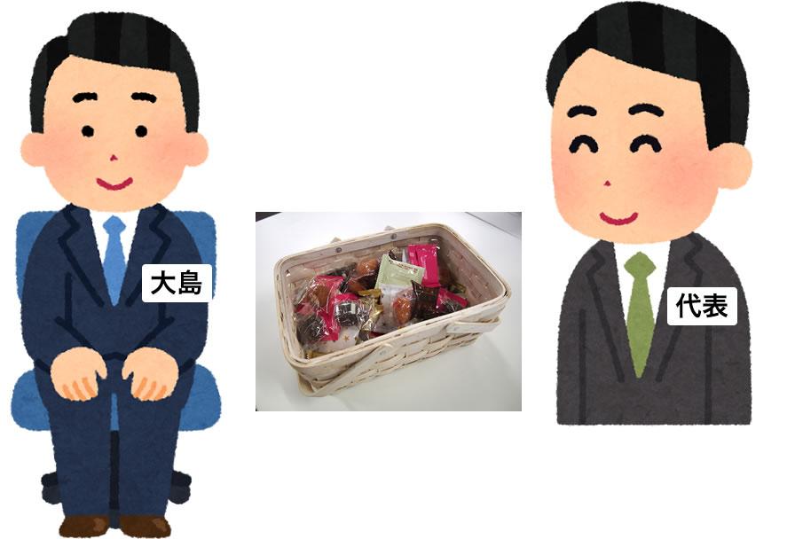 コーダー・品質管理_180525_04